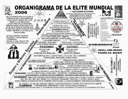 organigrama_de_la_elite_120dpi1