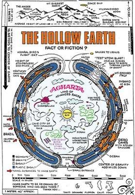 reino_de_agartha_-_un_mundo_subterraneo